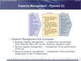 Itil Capacity Plan Template Itil Capacity Plan Template 30 Beautiful Itil Capacity