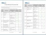 Itil Document Templates Itil iso 20000 Premium Documentation toolkit