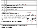 Japanese Resume format Word Rirekisho the Japanese Resume John Turningpin 39 S Mad tokyo