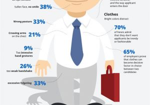 Job Interview Need Resume What You Need to Know before Your Entry Level Interview