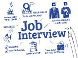 Job Interview Skills for Resume 5 Ways to Crush Your Job Interview
