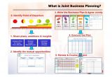 Joint Business Plan Template Excel Joint Business Plan Reportz515 Web Fc2 Com
