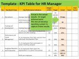 Key Performance Indicator Report Template Kpi for Hr Manager Sample Of Kpis for Hr