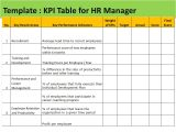 Key Performance Indicator Report Template Sample Template Table Of Kpi for Hr Manager Ppt Video