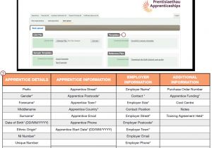 Knowledge Base Document Template Bulk Upload Template Excel format Acw Website