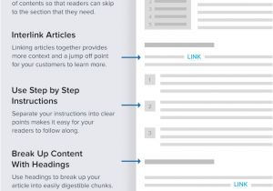 Knowledge Base Document Template the Ultimate Knowledge Base Article Template Infographic