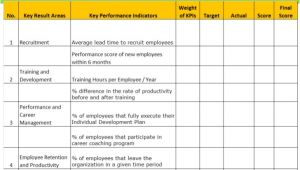 Kpi Monitoring Template Kpi for Hr Manager Sample Of Kpis for Hr