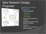 Lan Network Proposal Template Network Proposal Ppt