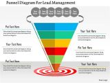 Lead Funnel Template Funnel Diagram for Lead Management Flat Powerpoint Design