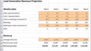 Lead Generation Plan Template Lead Generation Revenue Projection Plan Projections