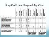 Linear Responsibility Chart Template Project Scheduling Gantt Pert Charts Ppt Video Online