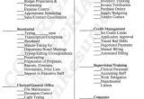 List Of Basic Office Skills for Resume Resume Skills and Ability Officer Manager Resume Skills