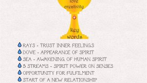 Love Dove Tarot Card Meanings Pin by Olivia On Spiritual Tarot Card Meanings Tarot