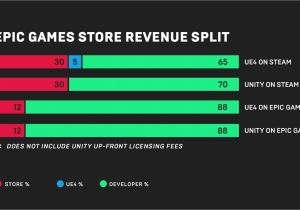 Love You More Than fortnite Card Epic Games Store About