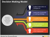 Making A Template In Powerpoint Using Decision Making Template to Get A Stamp Of Approval