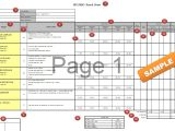 Manage by Objective Template Implementasi Management by Objective Mbo Kukkoblock