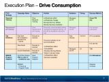 Marcom Strategy Template Meal Plan Template Word Template Business