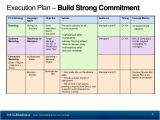 Marcom Strategy Template Microsoft toolkit 2 4 2 Stable Nsadinor