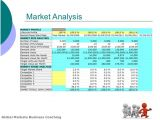 Market Analysis Template for Business Plan Global Markets Business Plan Template
