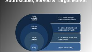 Market Sizing Template Market Sizing Planning Template Download Free at Four