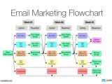 Marketing Automation Email Templates Getting to Know Email Marketing Automation