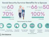 Marriage social Security Card Name Change social Security Survivor Benefits for A Spouse