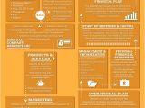 Medical Marijuana Business Plan Template Infographics the Dispensary Experts