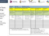 Medium Term Plan Template Designing An Impact Curriculum the Ice Programme