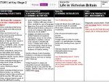 Medium Term Plan Template Medium Term Planning Template Ks2 Google Search Lesson