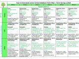 Medium Term Plan Template Primary School Medium Term Planning Primary Practice