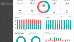 Metrics Tracking Template Hr Metrics Dashboard Template Adnia solutions