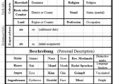 Military Recall Roster Template Military Recall Roster Template Austro Hungarian Army