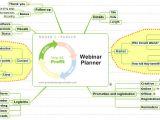 Mindmanager Templates New Mindmanager 8 Webinar Planner Template Helps for