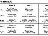 Multi Level Marketing Business Plan Template List Of Self Employed Job Ideas Business Networking Plan