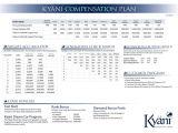 Multi Level Marketing Business Plan Template Mlm Business Plan Writersgroup836 Web Fc2 Com