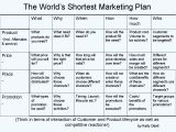 Multi Level Marketing Business Plan Template Strategic Sales Digital Marketing Plan Template Word