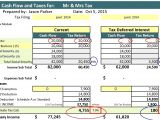 Net Price Calculator Template social Security Calculator Excel Spreadsheet Awesome