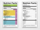 Nutrition Facts Table Template Nutrition Facts Label Vector Templates Download Free