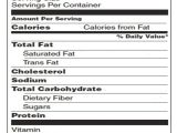 Nutrition Facts Table Template Search Results for Blank 120 Chart Template Calendar 2015