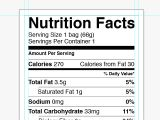 Nutrition Facts Table Template Vector Nutrition Facts Label by Greg Shuster Dribbble