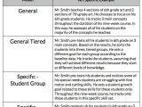Ohio Slo Template A Sample Slo for Art Teachers the Art Of Ed