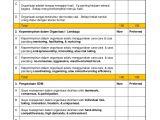Organizational Culture assessment Instrument Template Questionnaire Ocai