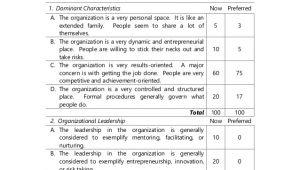 Organizational Culture assessment Instrument Template the organizational Culture assessment Instrument