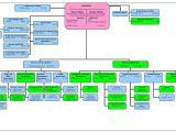 Organograms Templates File organogram Fsk Jpg Wikimedia Commons