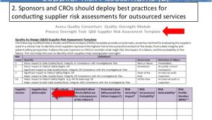 Outsourcing Risk assessment Template Clinical Qbd Best Practices when Outsourcing