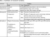 Outsourcing Risk assessment Template Outsourcing Questionnaire Template 05t02 Beautiful