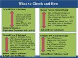 Paano Gumawa Ng Card Para Sa Teachers Day General Reminders On the Checking Of School forms for School