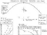 Parabolic Wifi Antenna Template Svara Activities