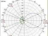 Parabolic Wifi Antenna Template Wireless Fidelity Wi Fi Deep Dish Cylindrical