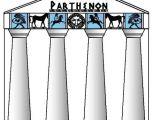 Parthenon Template Ancient Greece Lapbook Unit Study Ancient Greece